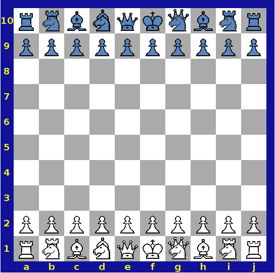 Start Position for Super Knights Grand Chess