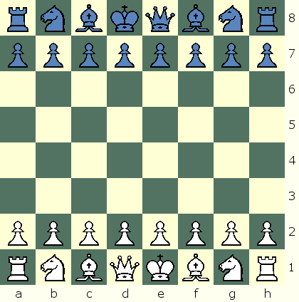 Displacement Chess  start position 1