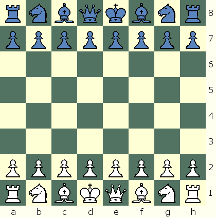 Displacement Chess  start position 2